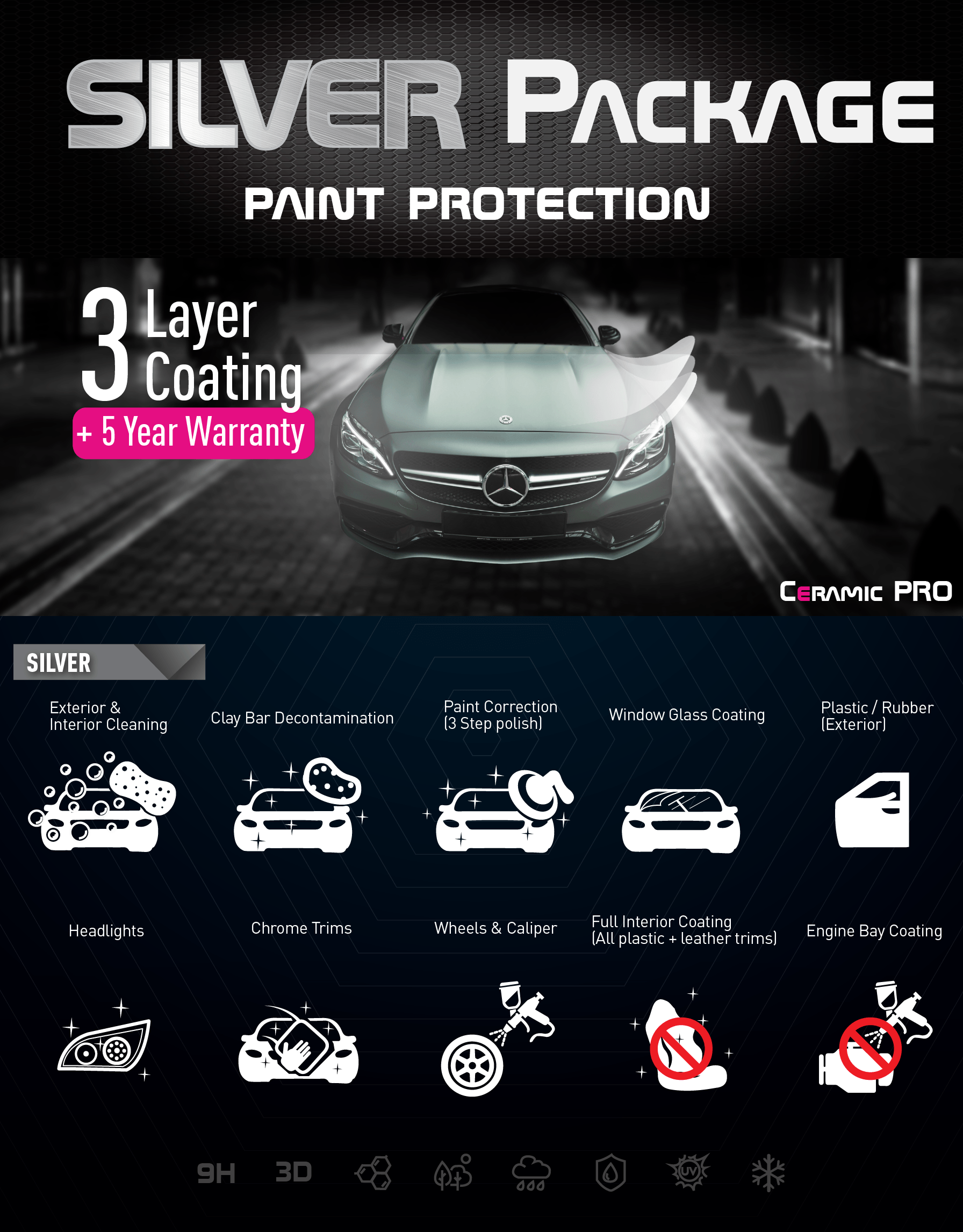 Ceramic Pro Malaysia - Sliver Package Paint Protection