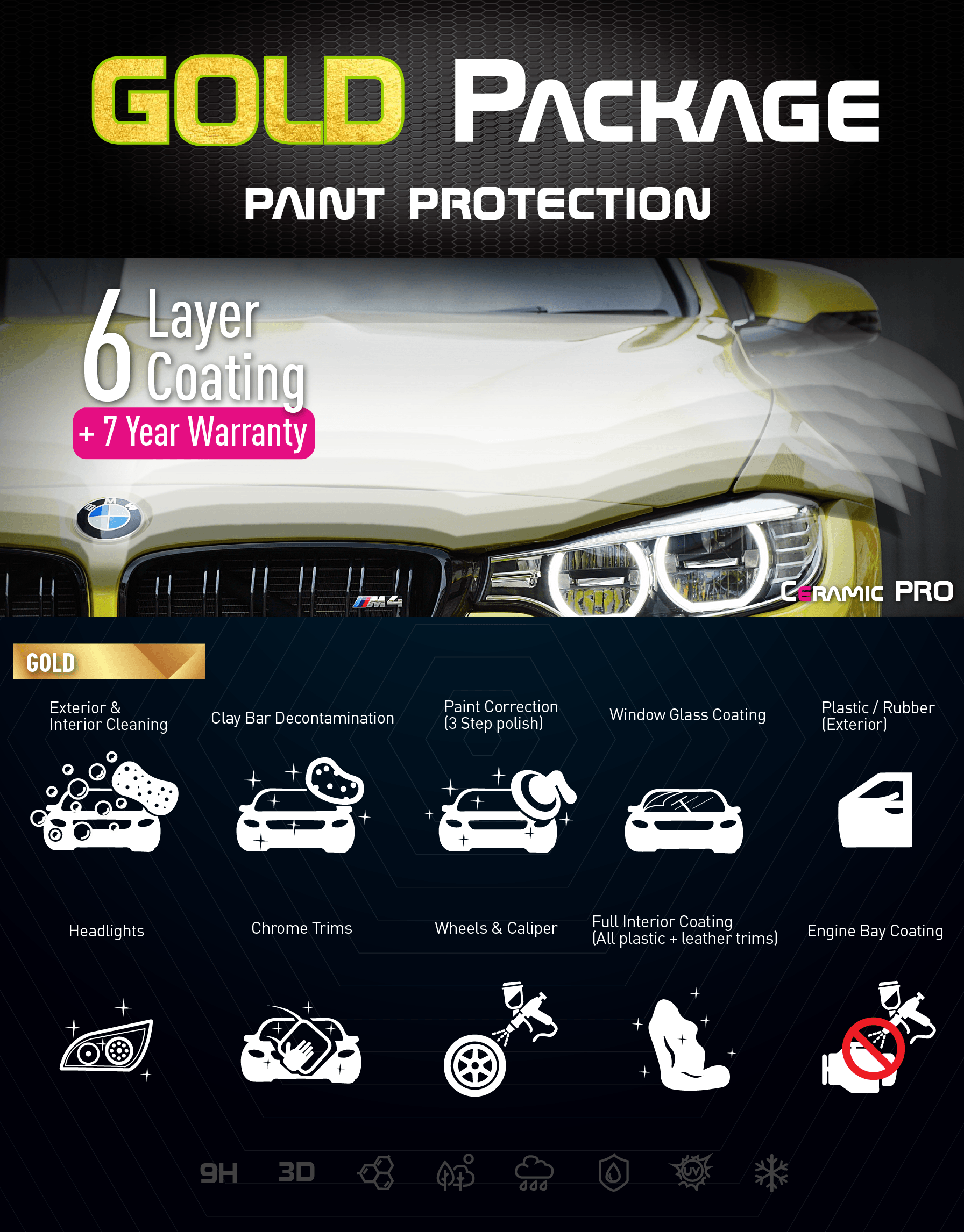 Ceramic Pro Malaysia - Gold Package Paint Protection