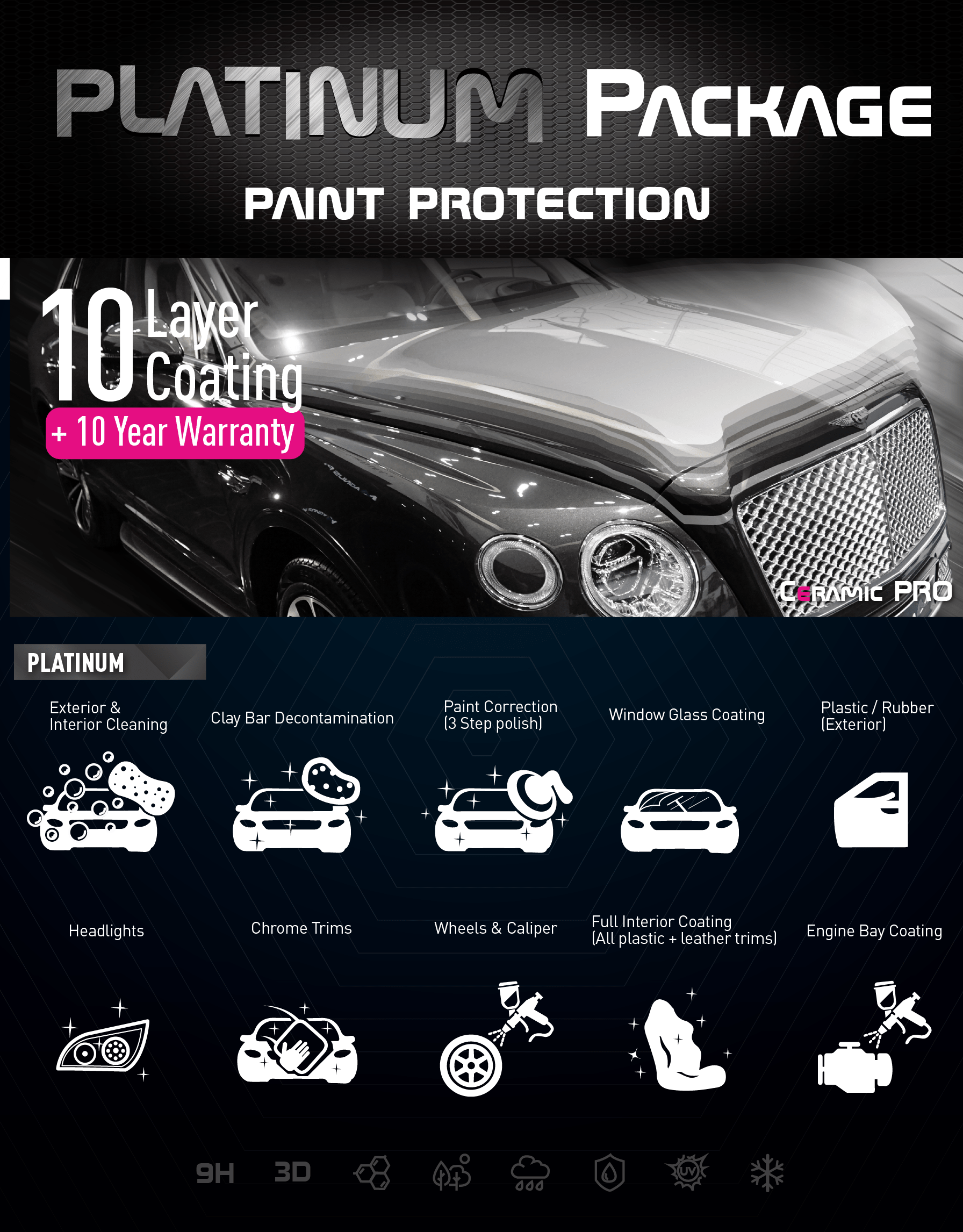 Car Coating Auto Detailing Packages Ceramic Pro Malaysia